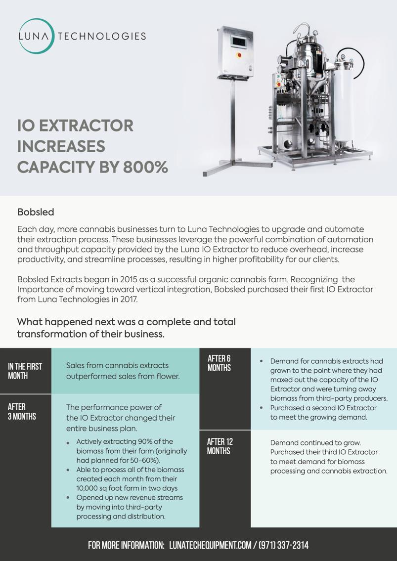Luna Technologies Case Study 3